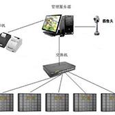 物联网物品/物证管理系统